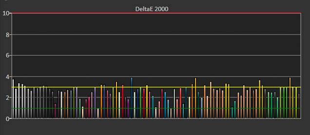 2020年最好的4K显示器推荐