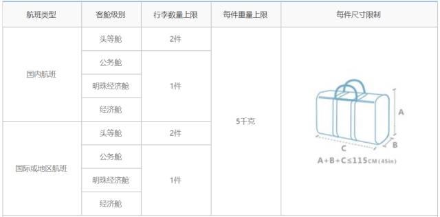 中国南方航空 随身行李规定